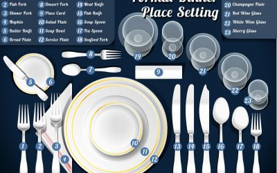 Top Ten Table Manners